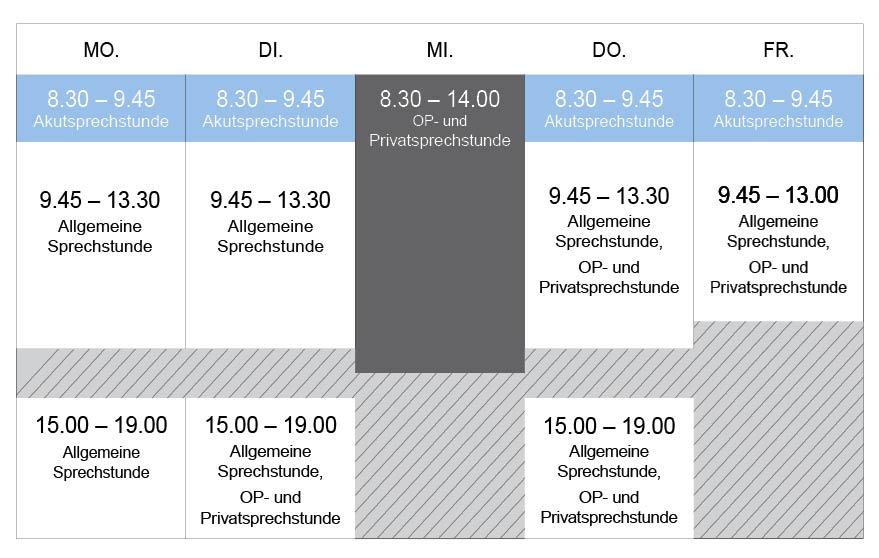Sprechzeiten Hautzentrum Weissensee | Dr. Kors Berlin